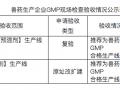 2019年河南省第二十四批兽药企业GMP检查验收情况公示